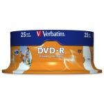 DVD-/+R